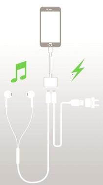 Lightningヘッドホンと充電ケーブルを同時挿しできる