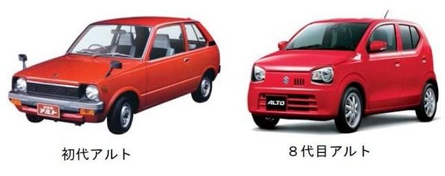 1979年5月発売の初代アルト(左)と2014年12月発売の8代目アルト