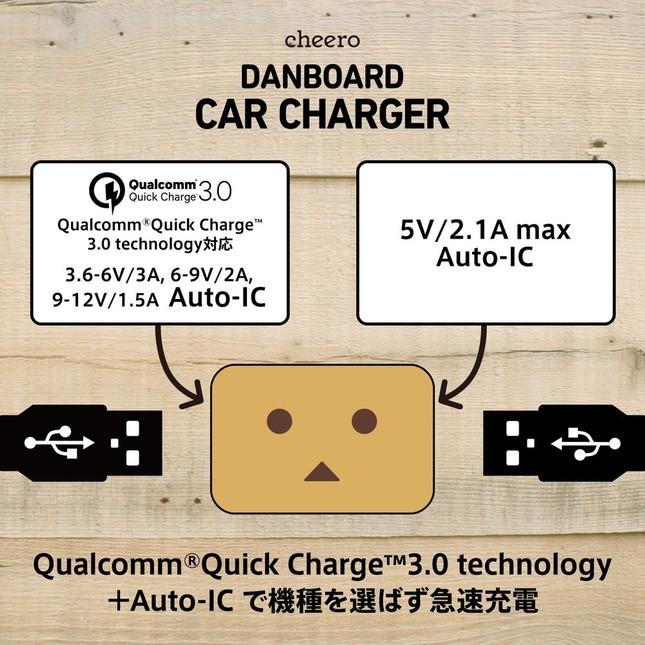 Quick Charge 3.0と独自技術Auto-ICで機種を選ばず急速充電
