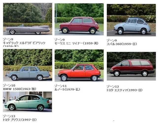 日米欧の自動車の歴史が分かる!