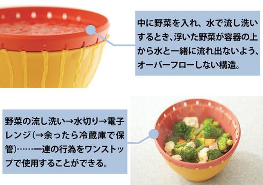 料理から保存まで…いろんなシチュエーションに対応