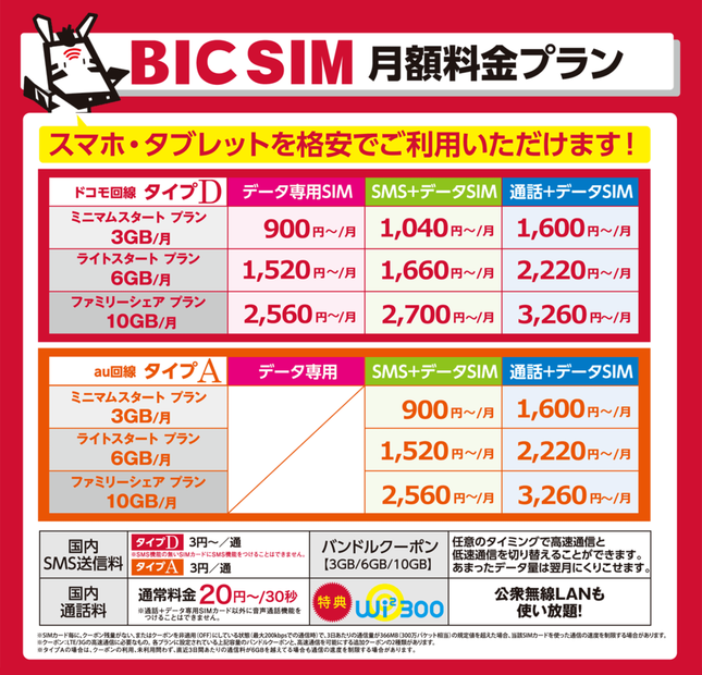 「BIC SIM」の月額料金プラン