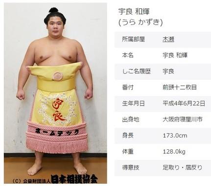 日本相撲協会の公式サイトより