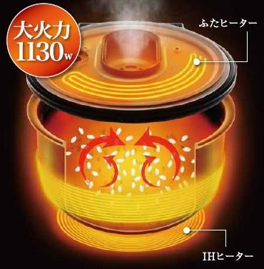 内釜全体を加熱するIH方式を採用