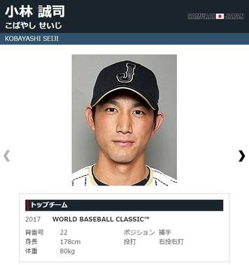 小林誠司(日本代表の公式サイトより)
