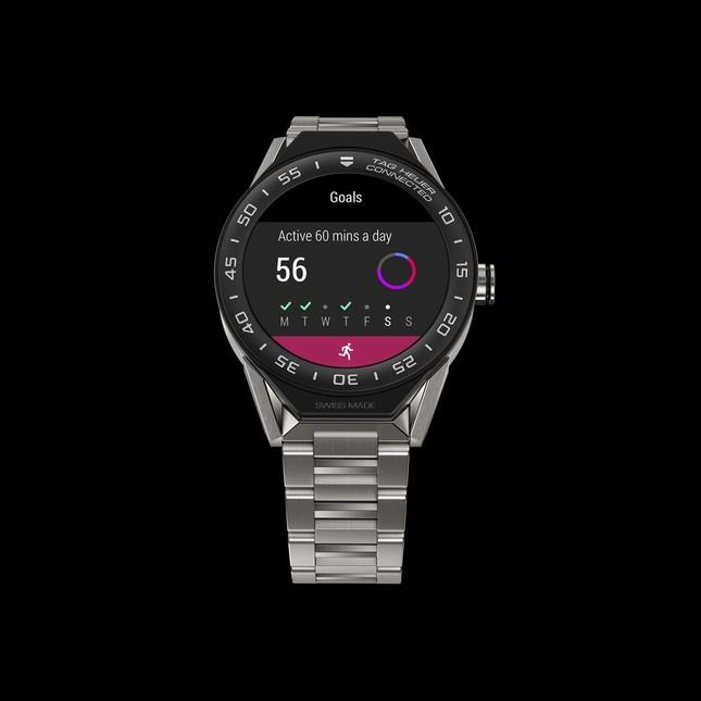 150年以上にわたるスイスの時計製造技術と、最新のテクノロジーが融合