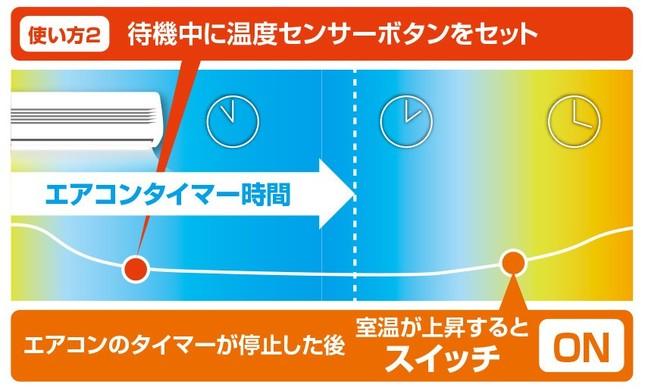 待機状態(運転停止中)に温度センサーを設定