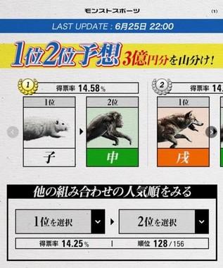 出走獣の投票ランキング