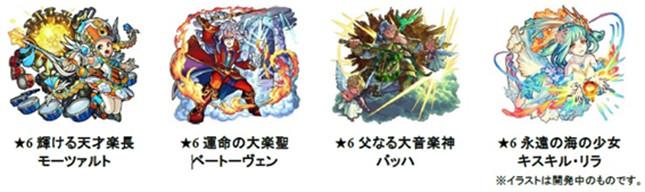 獣神化される4つのキャラクター