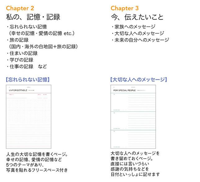「大人のライフログ用ノート」中面
