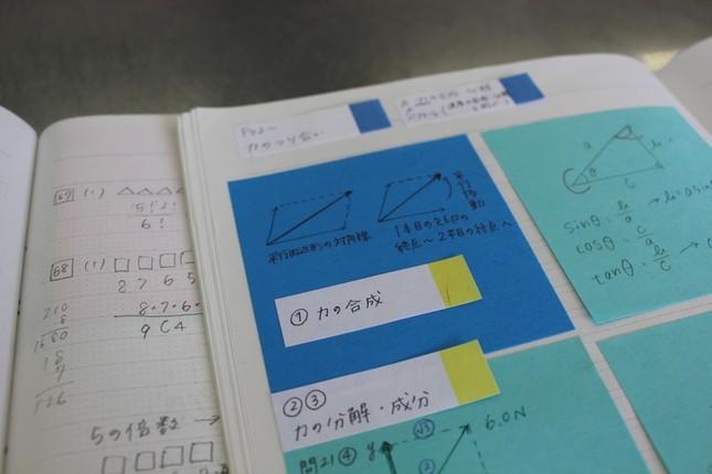生徒の「ふせんノート」(数学)