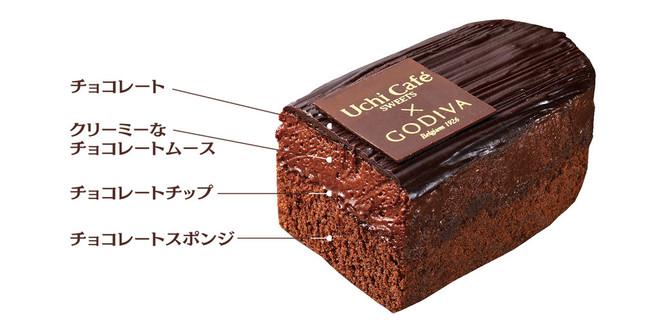 ふんわりしたチョコレートスポンジケーキと、口どけ濃厚なチョコレートムース