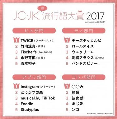 「JC・JK流行語大賞2017」
