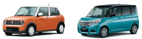 スズキ、「アルト ラパン」「ソリオ」「イグニス」に特別仕様車 「Sセレクション」を設定