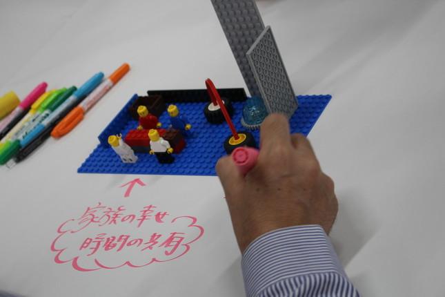 レゴをもとに、改めて「実現したい家族の幸せ」を考える