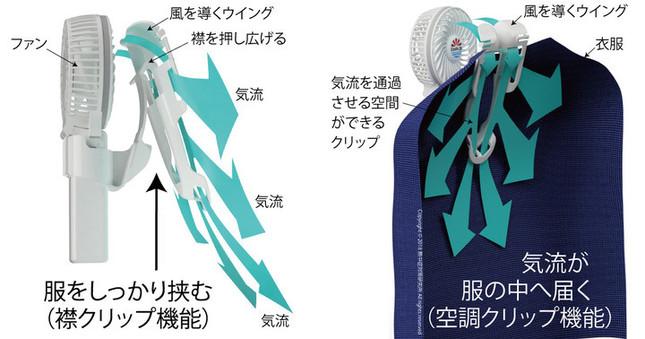 「えりかけ扇風機 BodyFan」の構造