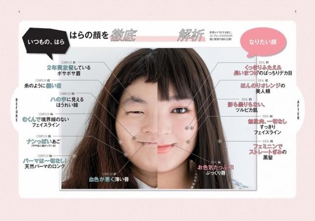 自身の顔を徹底分析