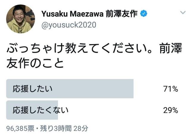 前澤社長を「応援したい」が7割以上 (画像は前澤社長のツイッターより)