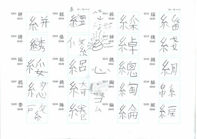 さまざまな難漢字にまぎれ、中央に見えるラクガキは...
