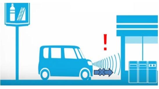 ペダル踏み間違いを防止する後付け安全装置