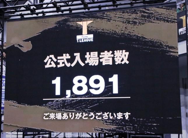 2018年12月9日の観戦チケットは完売で、1891人が来場した