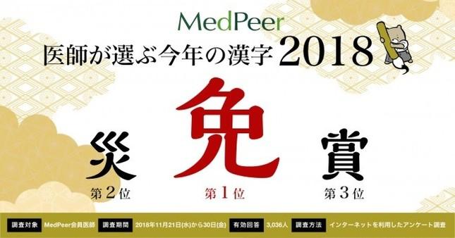医師が選ぶ今年の漢字2018