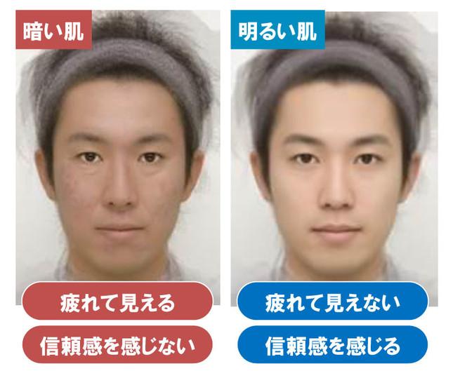 肌の明るさが「疲れた見た目」に影響