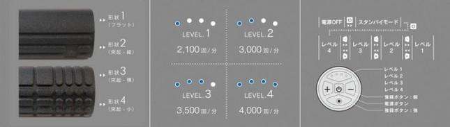 1分・約2100回~約4000回の4段階の振動レベル