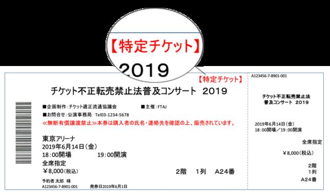 「特定チケット」券面表記(c)ftaj