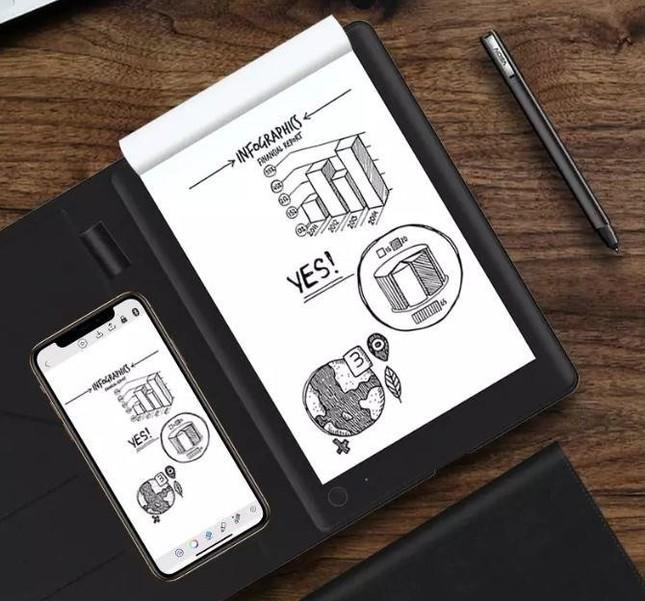 アナログのアイデアを同時に自動でデジタル化