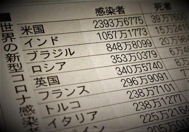 日々更新される各国の「成績表」=朝日新聞から