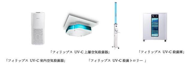 賠償責任保険が付帯される「UV-Cシリーズ」