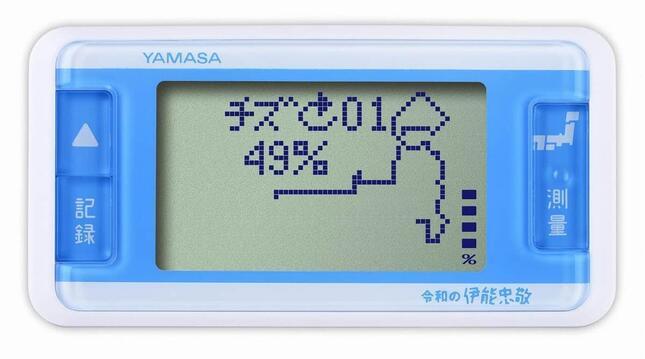 江戸時代に17年かけ全国を測量し日本地図を作り上げた「伊能忠敬」に挑め!