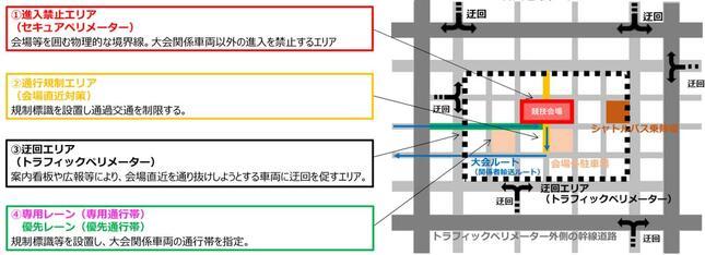 各交通対策のイメージ(画像1)