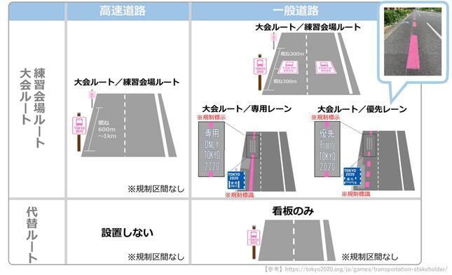 練習会場・大会ルートと代替ルート(画像3)