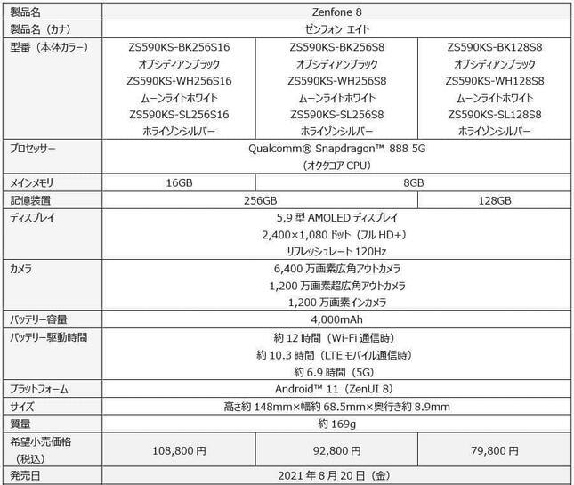 Zenfone 8の基本スペック