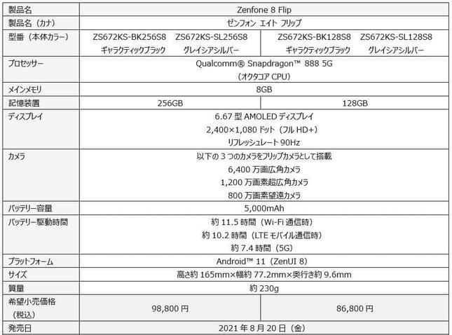Zenfone 8 Flipの基本スペック