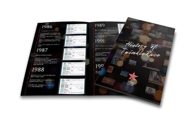 「トゥインクルヒストリー」のレプリカ馬券セットのイメージ