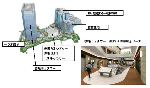 三井不動産、「akasaka Sacas(赤坂サカス)」北側から
