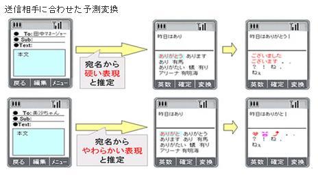 送信相手に合わせて予測変換ができる。