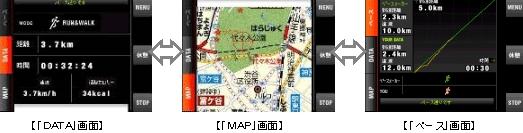 KDDI「Run&Walkアプリ」サービスイメージ