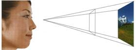 テレグラスを覗くと、2メートル先に28インチ相当の画面があるように見えるという