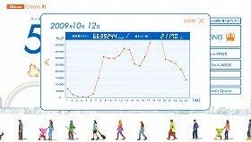 サイトでは「総ランナー数」と「総消費カロリー」が示される