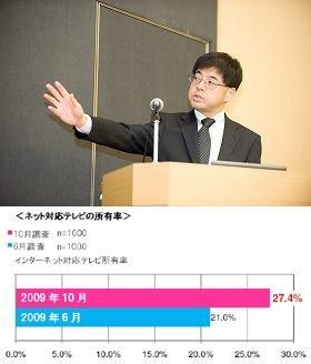 セミナーで講演する慶大文学部・大森貴秀助教(写真上)