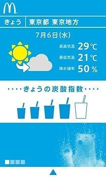 今日の天気&炭酸指数を表示します!(イメージ写真)