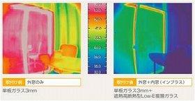 エアコン使用時の室温抑制効果