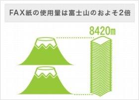 高さに直せば8420m
