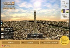 「the Tower of Imagawayaki ~今川焼、東京スカイツリーに憧れて~」キャンペーン トップ画面