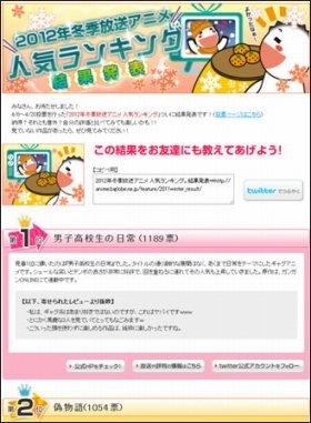 「2012年冬季放送アニメ 人気ランキング」