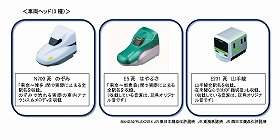 (C)BANDAI/PLEX2014 JR東日本商品化許諾済 JR東海承認済 JR西日本商品
